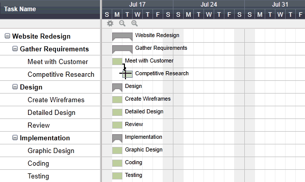 how to plan a library management system gantt chart