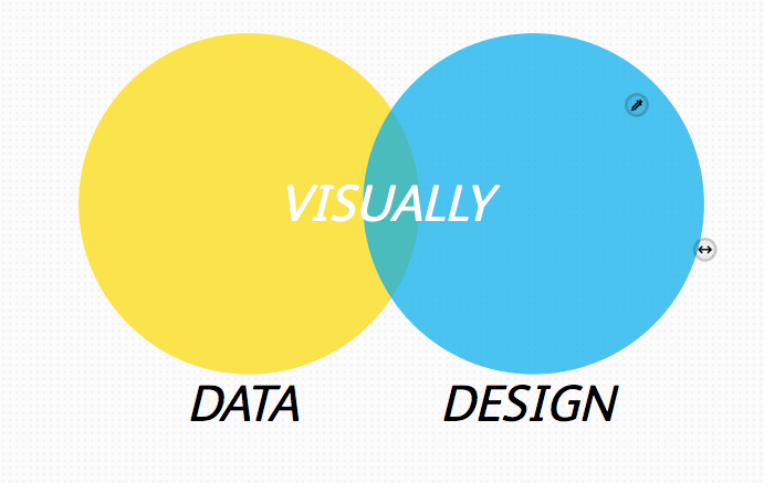 Create beautiful venn diagrams legal design toolbox create beautiful venn diagrams ccuart Gallery