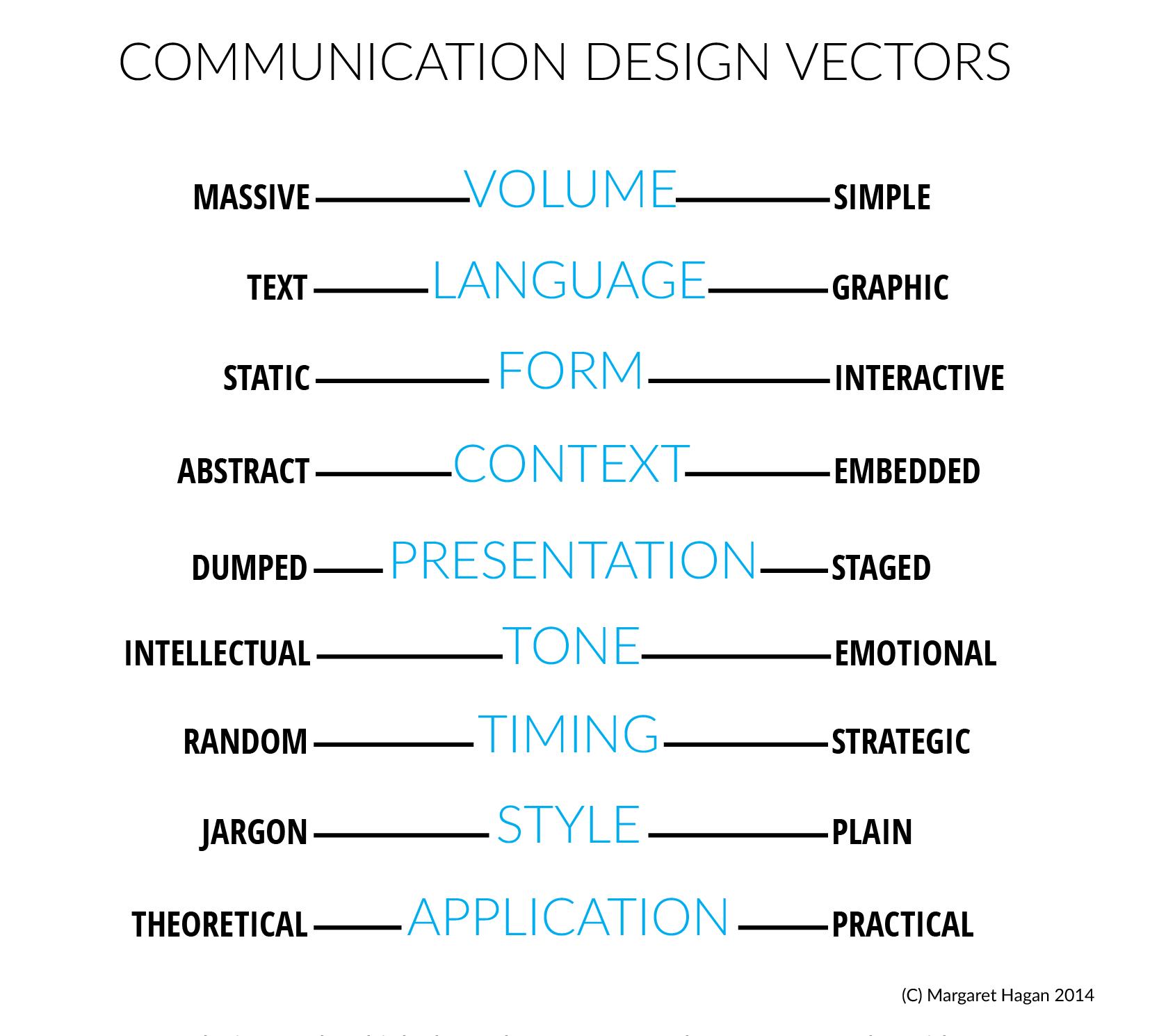 Design Vectors Spectrums no explanation-03