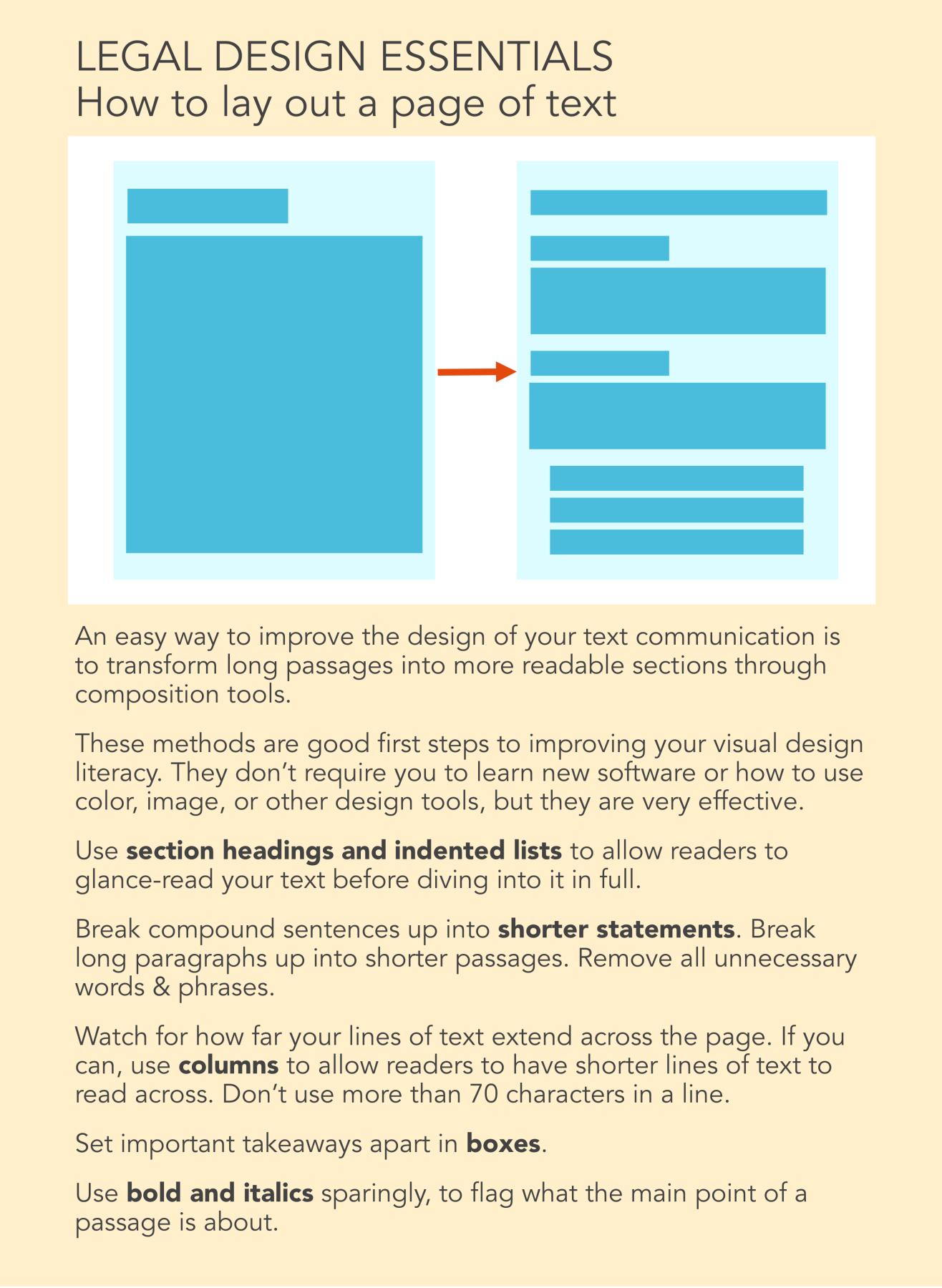 Legal Communication Design Toolbox   Legal Design Toolbox