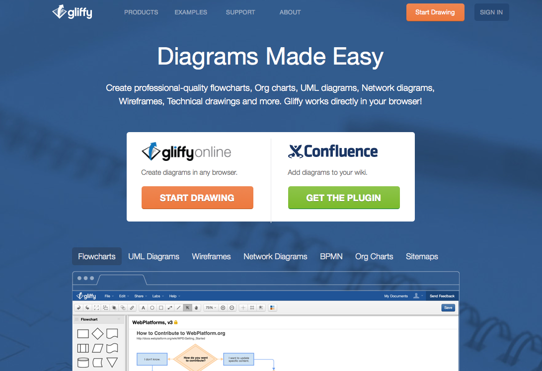 Gliffy: online tool to create diagrams & wireframes | Legal Design ...