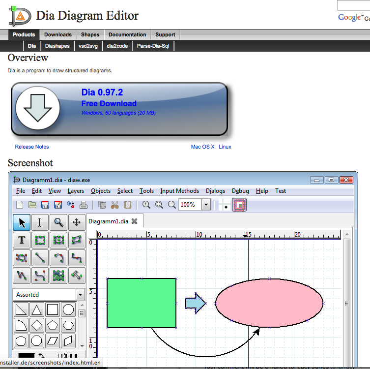 Dia draws structured diagrams legal design toolbox dia 1 it also has a library of free shapes to use you can use these to customize your diagrams ccuart Choice Image