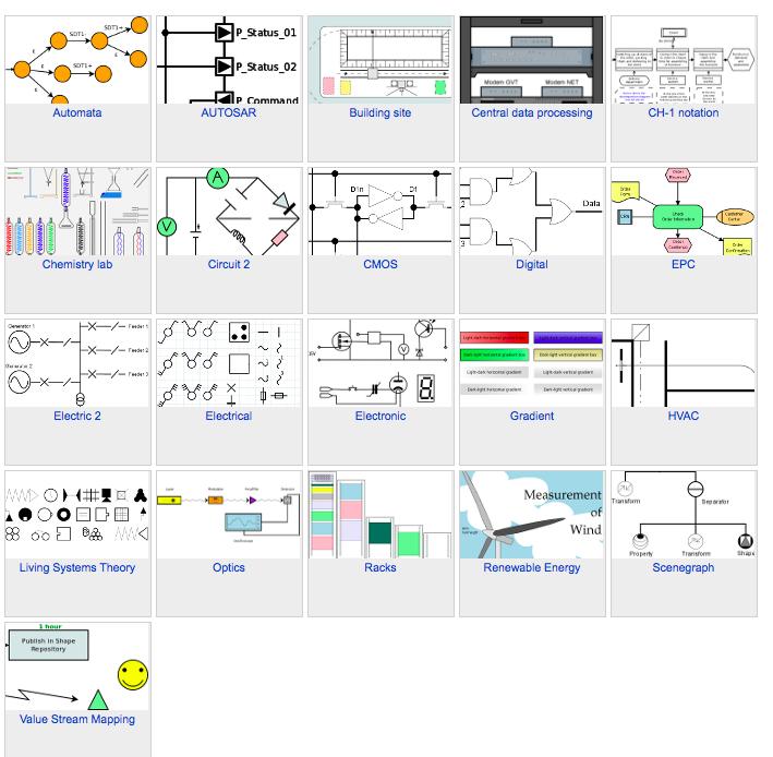 Dia draws structured diagrams legal design toolbox dia 2 ccuart Images