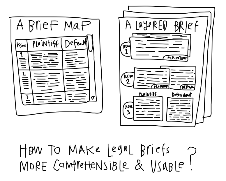 Legal Design Idea - Make Briefs more comprehensible with maps and layers