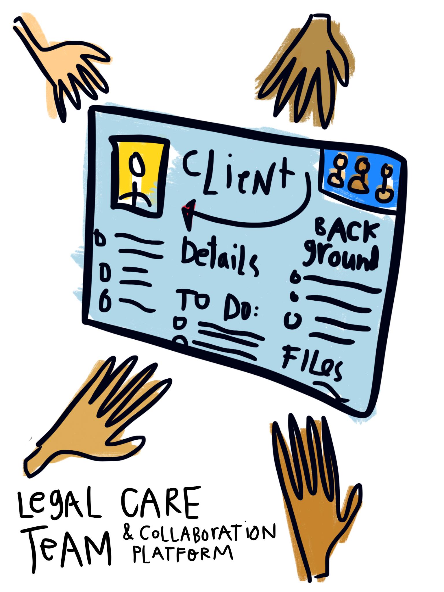 Legal_Design_Concepts - legal care team