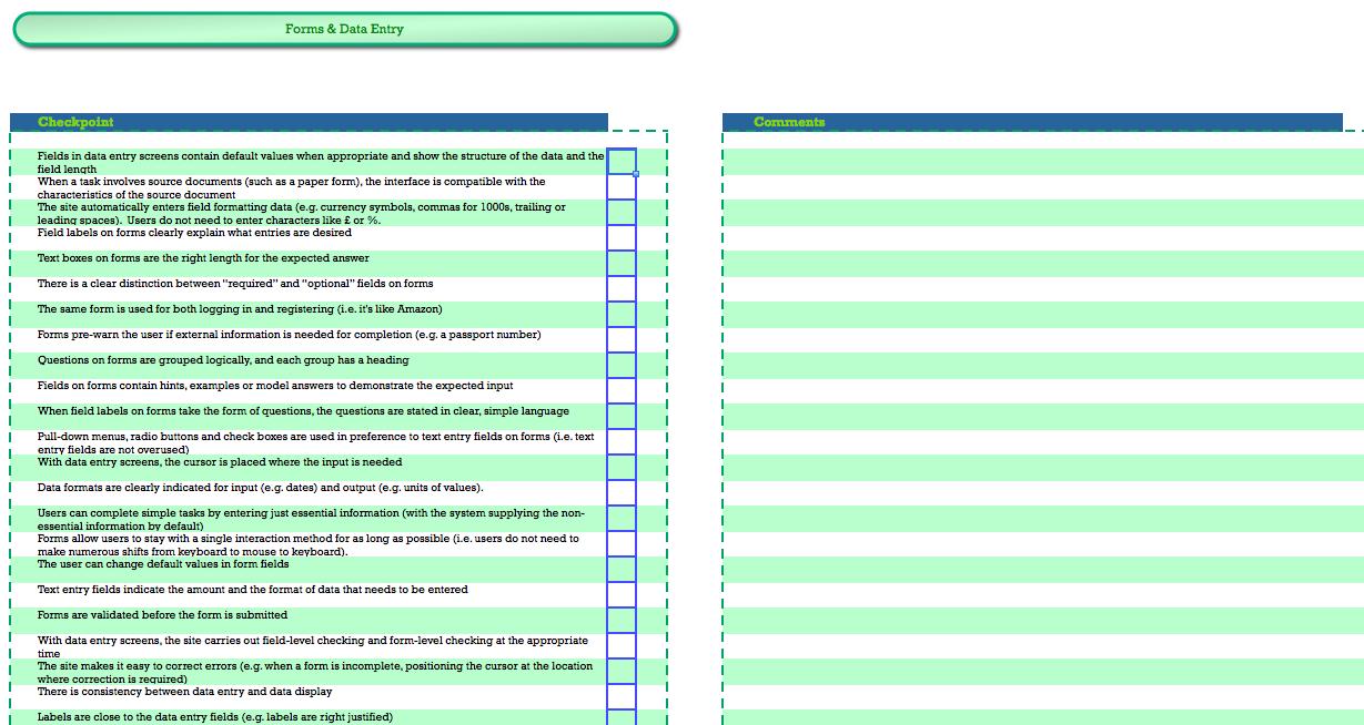 website checklist template