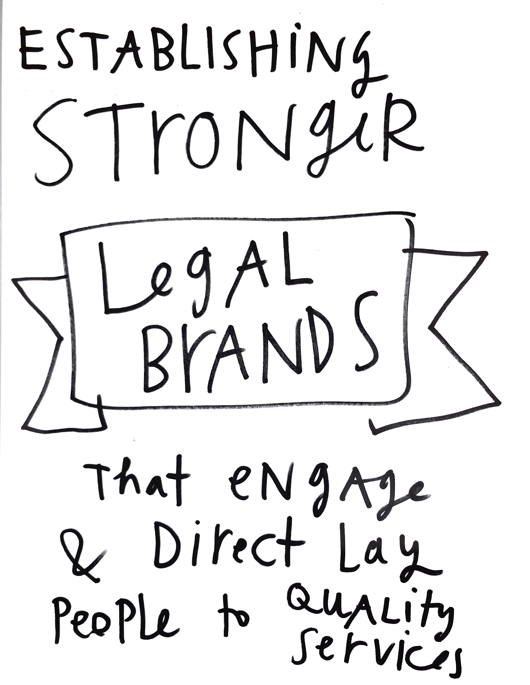 Legal Design Ideabook - Stronger Legal Brands