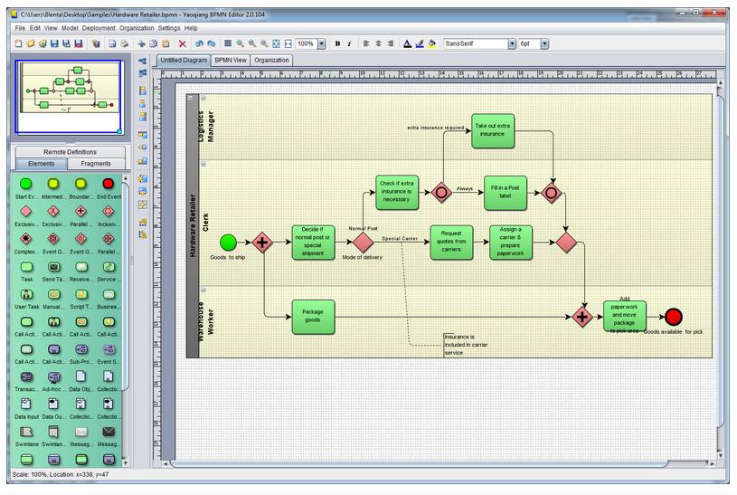 Yaoqiang Bpmn Editor An Open Source Tool To Visualize