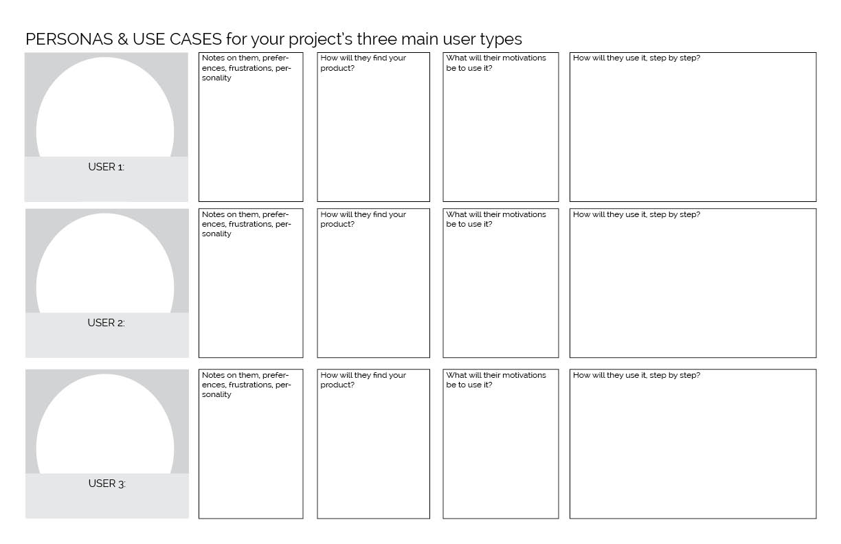 Know Your User persona template | Legal Design Toolbox