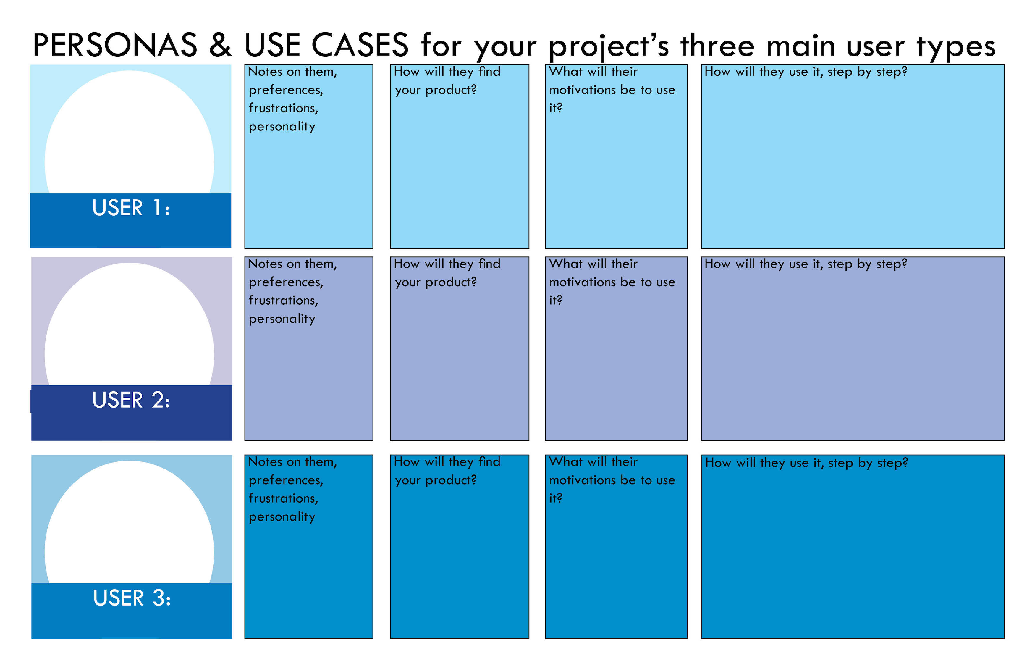 Know your user persona template legal design toolbox for Design a case