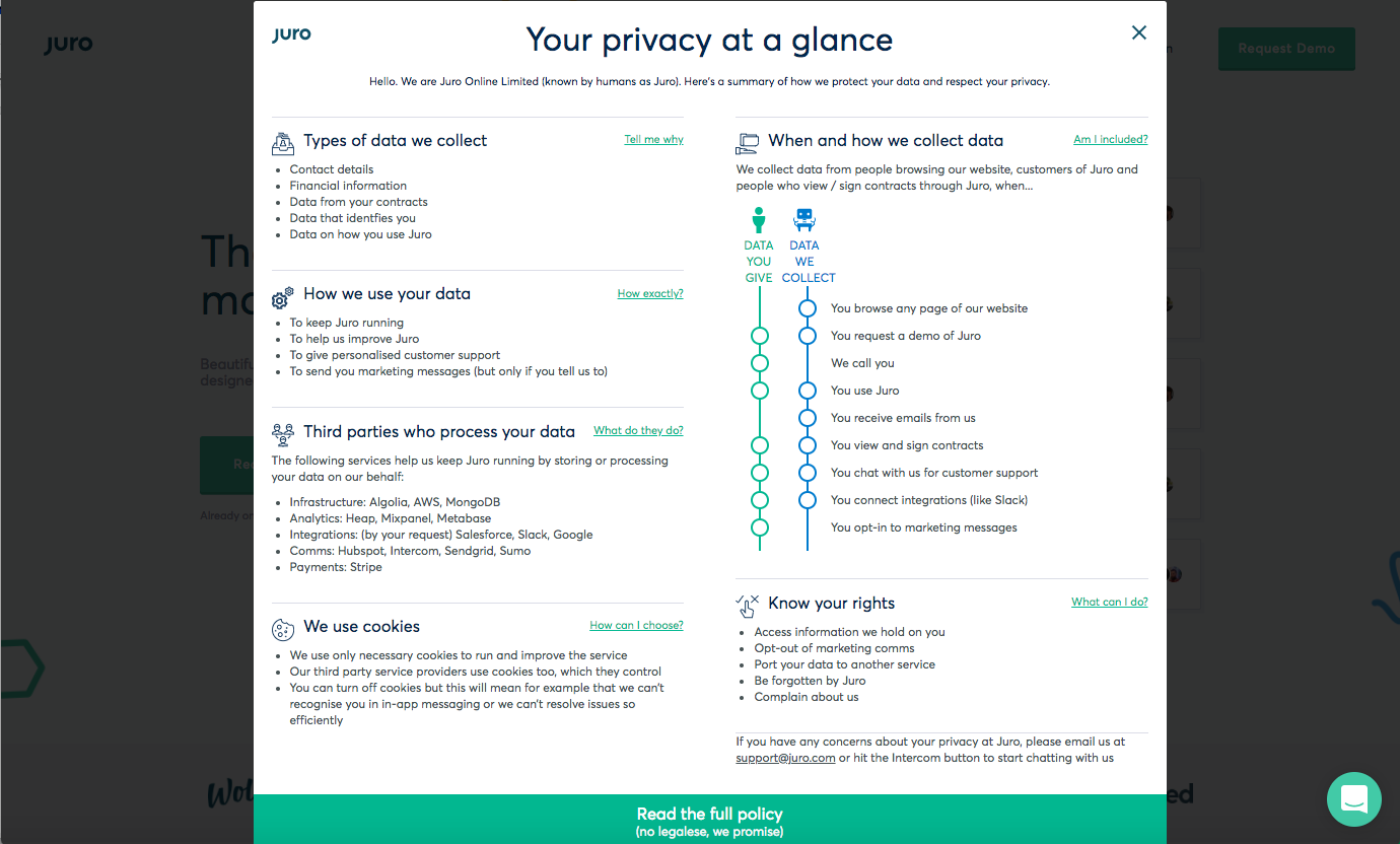 Online Privacy Policy >> Juro S Privacy Policy Communication Legal Communication Design