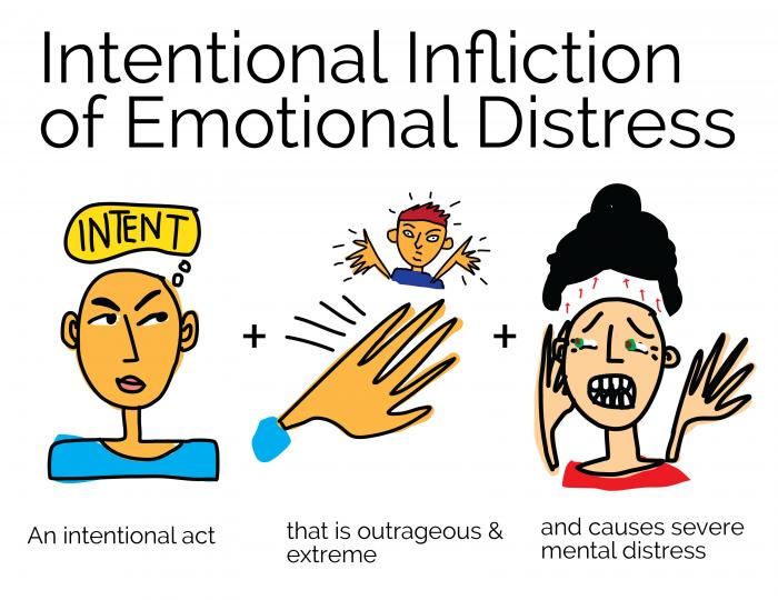 eustress and distress relationship memes