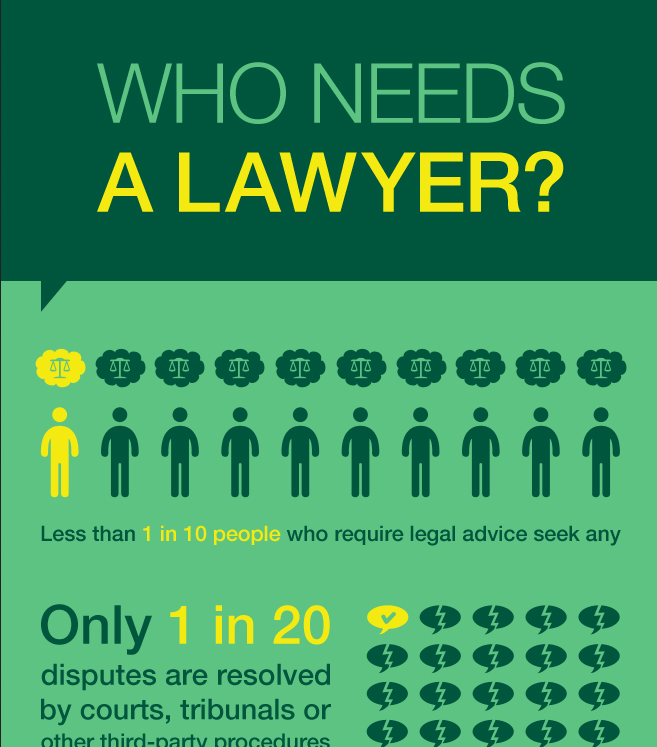 Visual-Law-Library-Who-Needs-a-Lawyer.pn