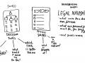 Sketches of possible navigator models