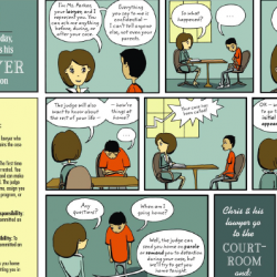 Explainer - cartoon for how to deal with your lawyer