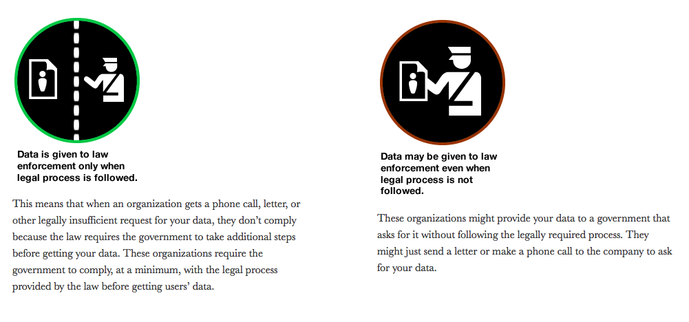 Program for Legal TEch and Design - Privacy Icons 7