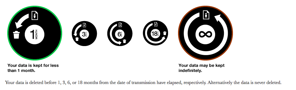 Program for Legal TEch and Design - Privacy Icons 8