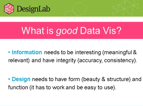 Program for Legal Tech Design - infographics 1 - waht is good data vis