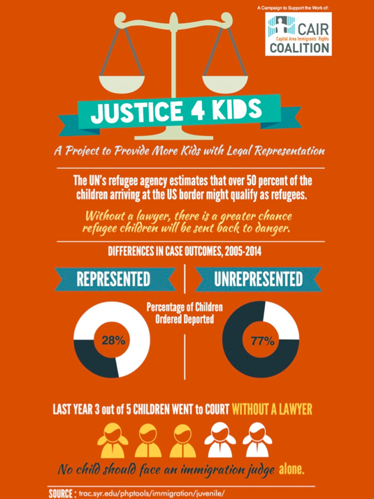 CAIR - Justice 4 Kids